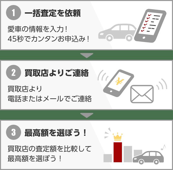 額 コペン 査定 コペンの買取価格相場【2020年最新版】